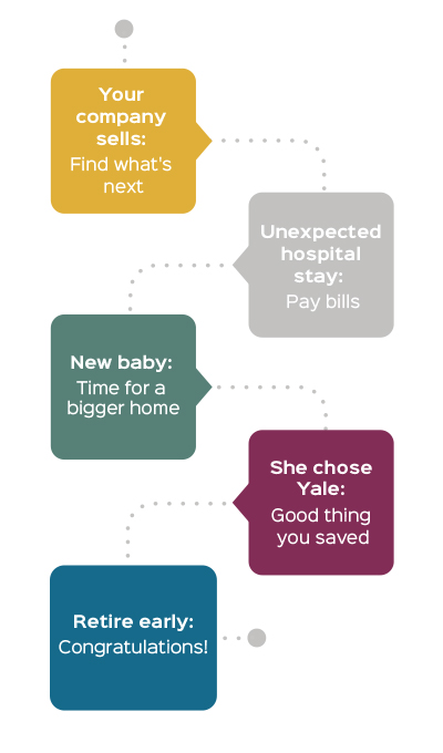 Windward-Wealth-Strategies-Financial-Planning-Graphic.jpg