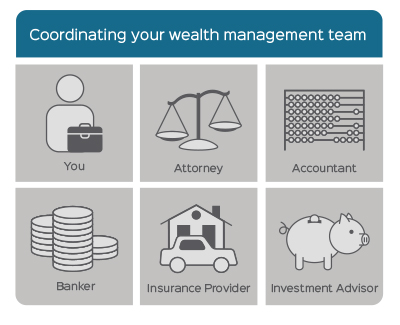 Windward-Wealth-Strategies-Wealth-Management-Graphic.jpg
